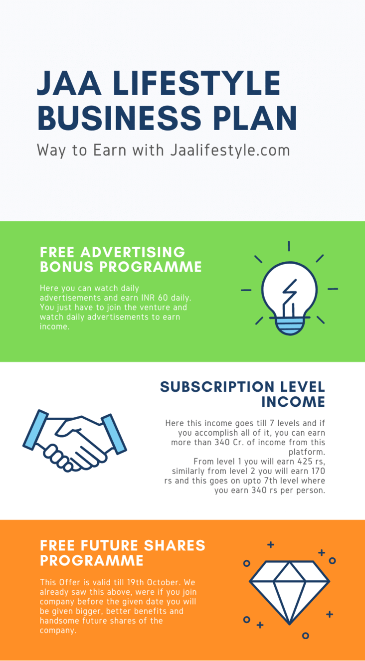 JAA Lifestyle Business Plan Infographic